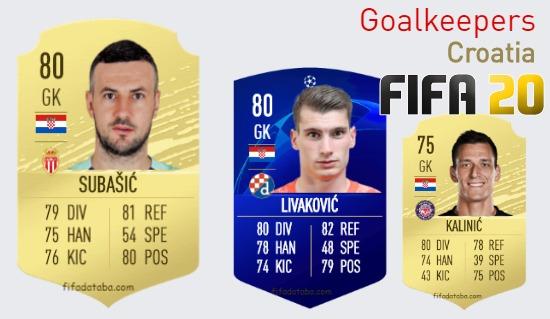 Croatia Best Goalkeepers fifa 2020
