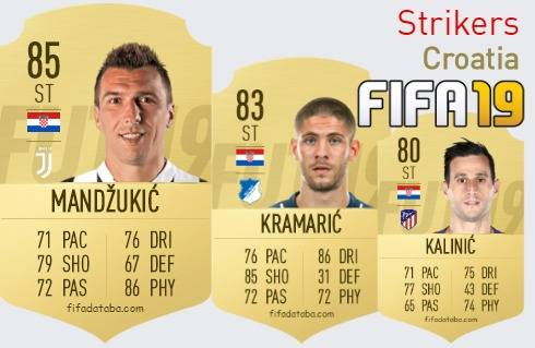 Croatia Best Strikers fifa 2019