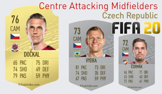 Czech Republic Best Centre Attacking Midfielders fifa 2020