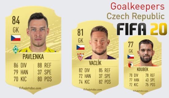 Czech Republic Best Goalkeepers fifa 2020