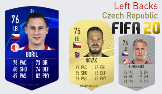 Czech Republic Best Left Backs fifa 2020