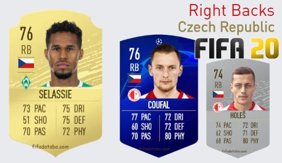 Czech Republic Best Right Backs fifa 2020