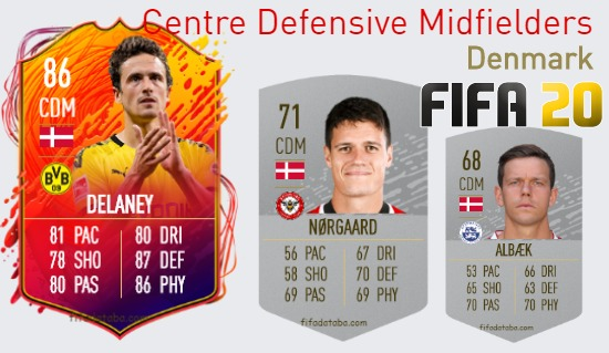 Denmark Best Centre Defensive Midfielders fifa 2020