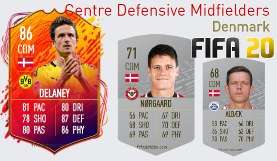 Denmark Best Centre Defensive Midfielders fifa 2020