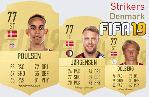 FIFA 19 Denmark Best Strikers (ST) Ratings