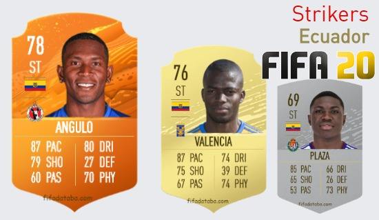 Ecuador Best Strikers fifa 2020