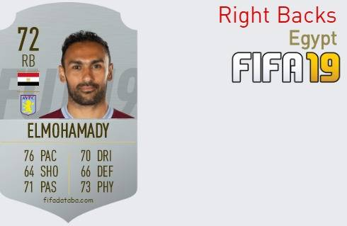 Egypt Best Right Backs fifa 2019