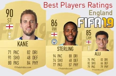 FIFA 19 England Best Players Ratings