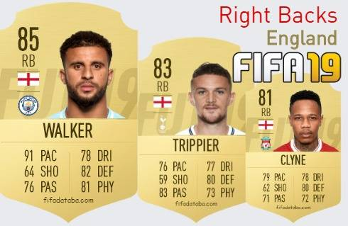 England Best Right Backs fifa 2019