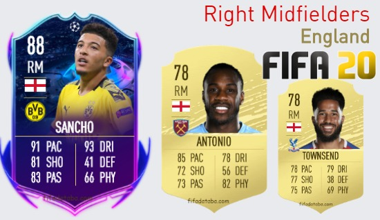 England Best Right Midfielders fifa 2020