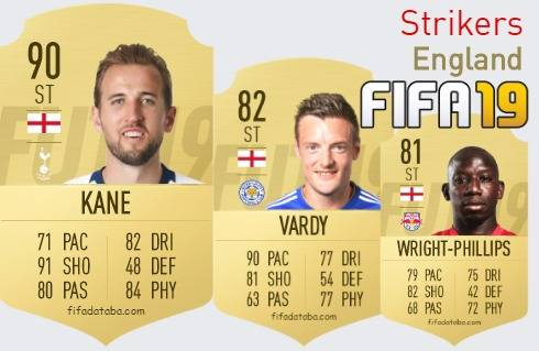 England Best Strikers fifa 2019