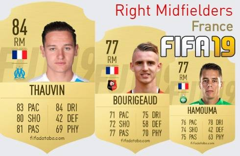France Best Right Midfielders fifa 2019