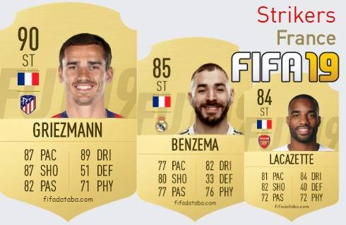 France Best Strikers fifa 2019