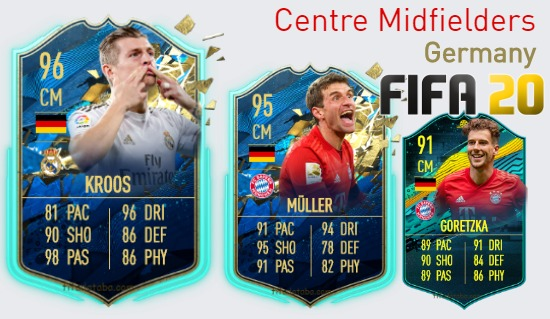 Germany Best Centre Midfielders fifa 2020