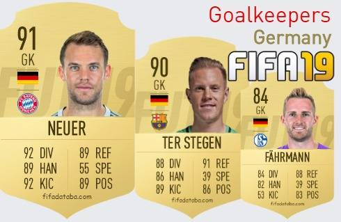 Germany Best Goalkeepers fifa 2019
