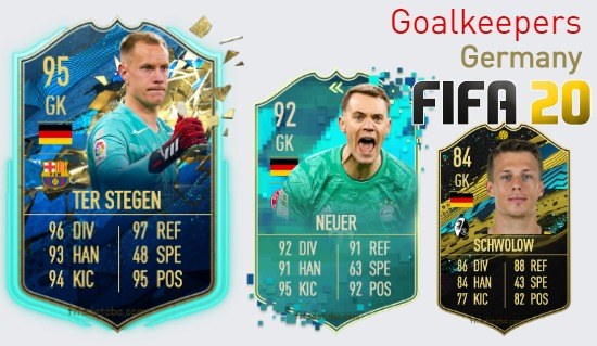 FIFA 20 Germany Best Goalkeepers (GK) Ratings