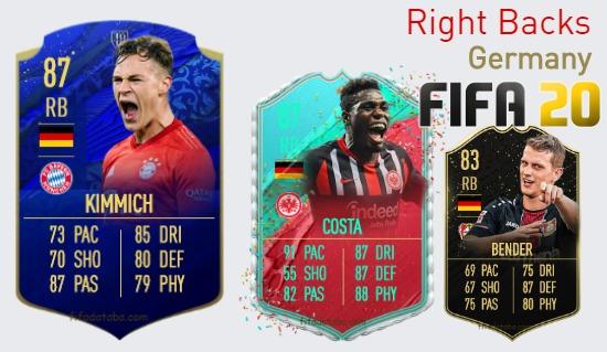 Germany Best Right Backs fifa 2020