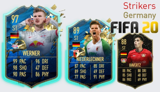 Germany Best Strikers fifa 2020