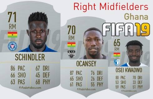 Ghana Best Right Midfielders fifa 2019