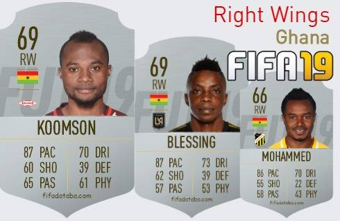 Ghana Best Right Wings fifa 2019