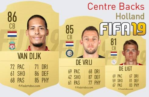 Holland Best Centre Backs fifa 2019