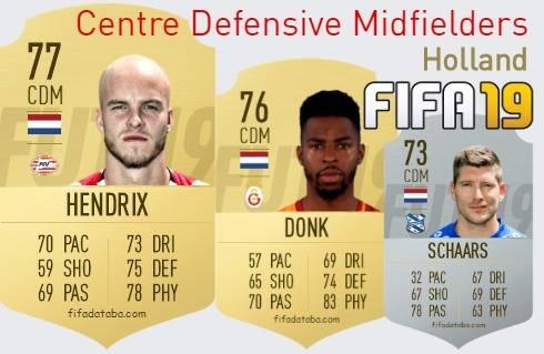 Holland Best Centre Defensive Midfielders fifa 2019
