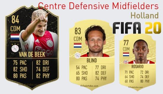 Holland Best Centre Defensive Midfielders fifa 2020