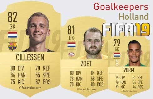 Holland Best Goalkeepers fifa 2019