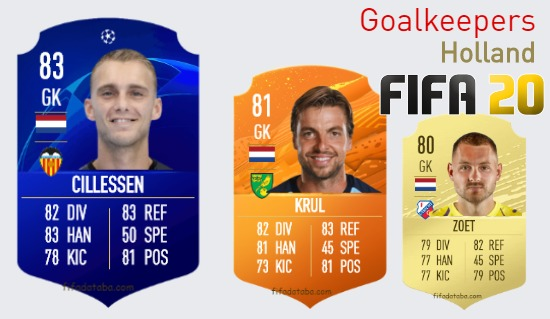 Holland Best Goalkeepers fifa 2020