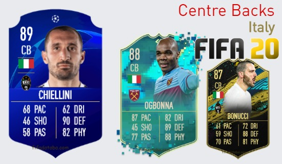 Italy Best Centre Backs fifa 2020