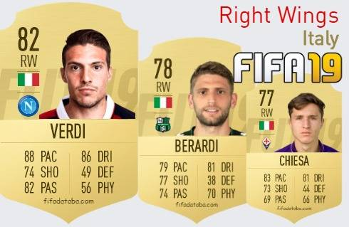 Italy Best Right Wings fifa 2019