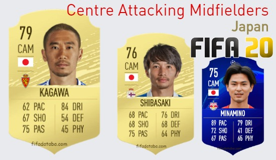 Japan Best Centre Attacking Midfielders fifa 2020
