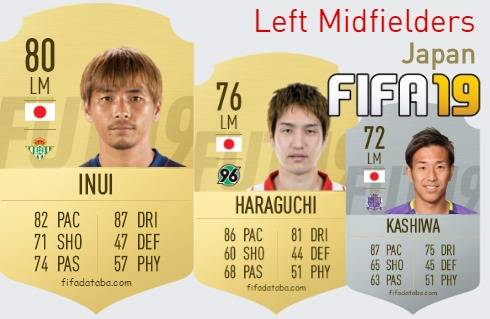 Japan Best Left Midfielders fifa 2019