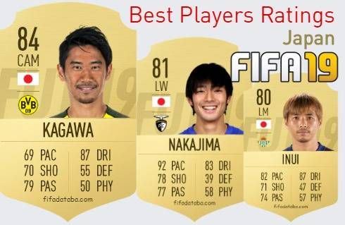FIFA 19 Japan Best Players Ratings