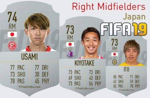 FIFA 19 Japan Best Right Midfielders (RM) Ratings