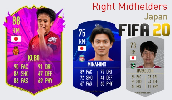 Japan Best Right Midfielders fifa 2020
