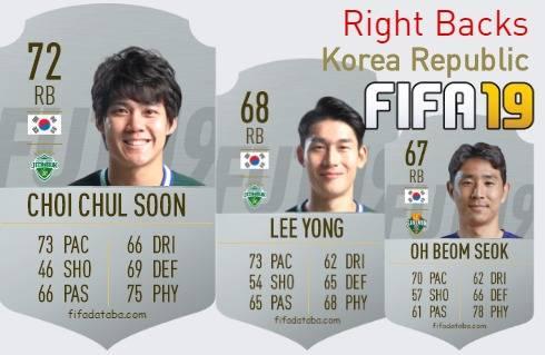 Korea Republic Best Right Backs fifa 2019