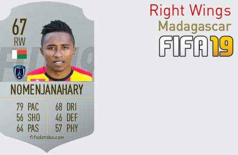 Madagascar Best Right Wings fifa 2019