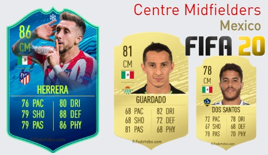Mexico Best Centre Midfielders fifa 2020