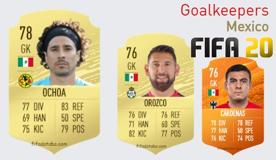 Mexico Best Goalkeepers fifa 2020