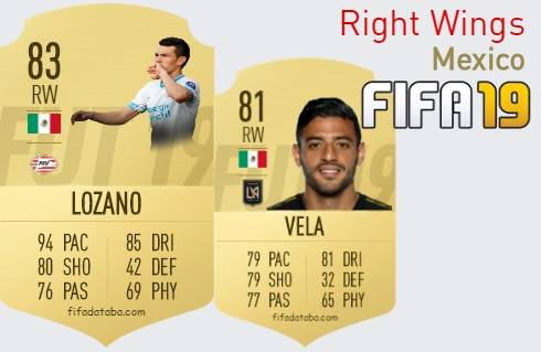 Mexico Best Right Wings fifa 2019