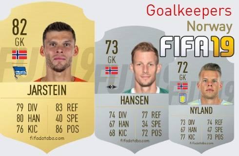 Norway Best Goalkeepers fifa 2019