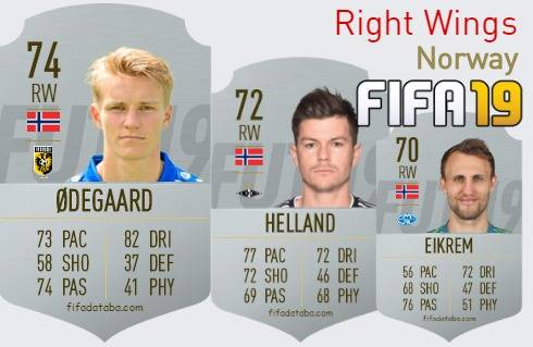 Norway Best Right Wings fifa 2019