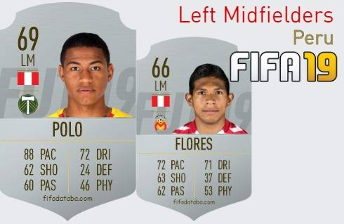 Peru Best Left Midfielders fifa 2019