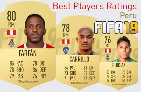 FIFA 19 Peru Best Players Ratings
