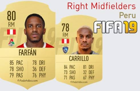 Peru Best Right Midfielders fifa 2019