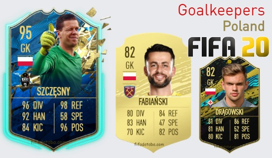 Poland Best Goalkeepers fifa 2020