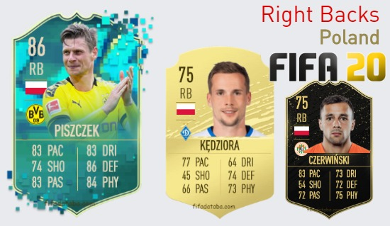 Poland Best Right Backs fifa 2020