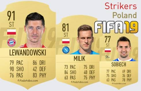 Poland Best Strikers fifa 2019
