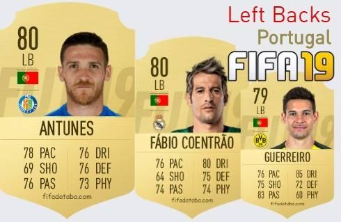 Portugal Best Left Backs fifa 2019